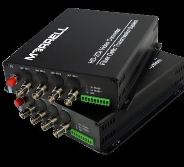 HD-SDI Video over Fiber Optic