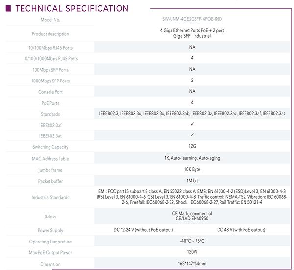 SW‐UNM‐4GE2GSFP‐4POE‐IND Specification